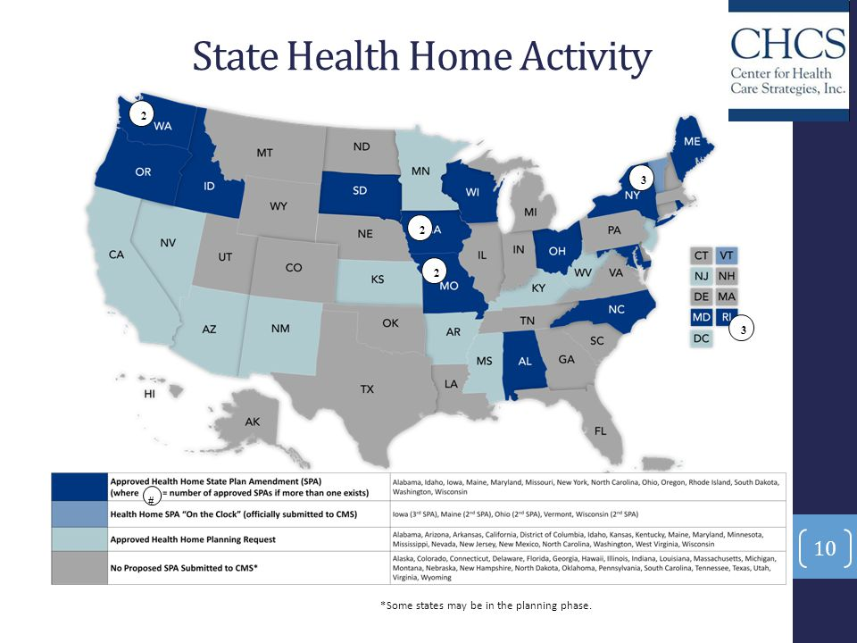 State Health Home Activity