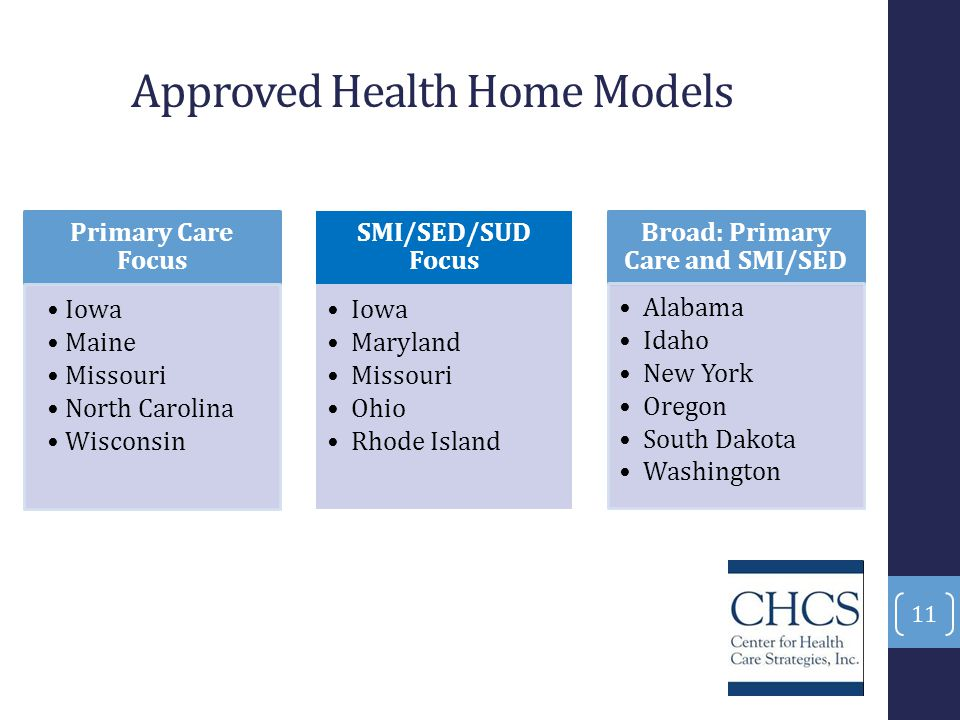 Approved Health Home Models