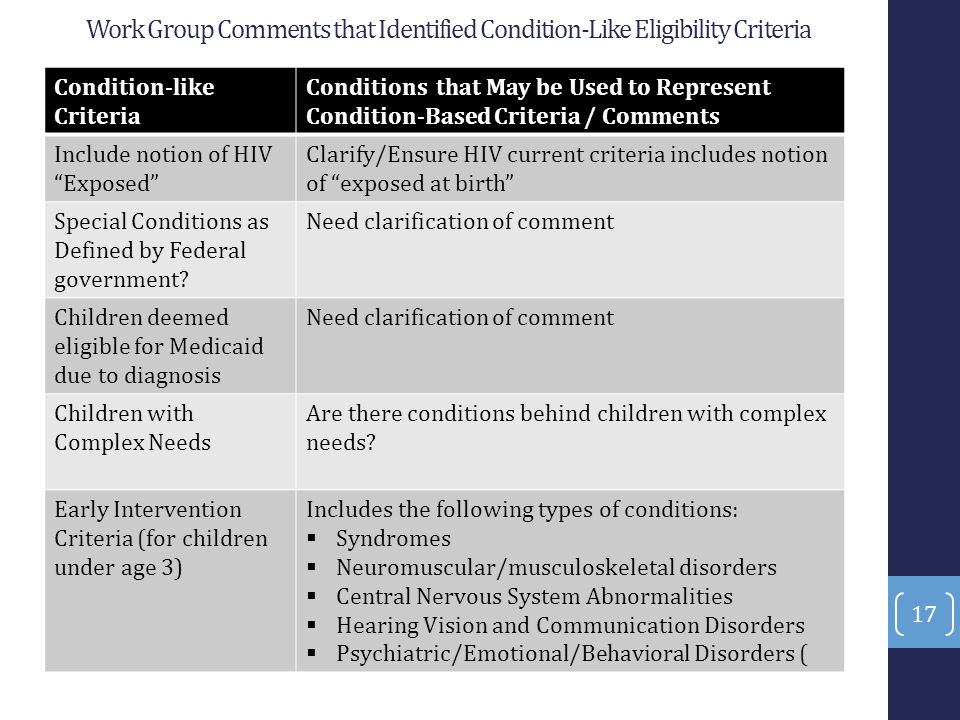 Work Group Comments that Identified Condition-Like Eligibility Criteria