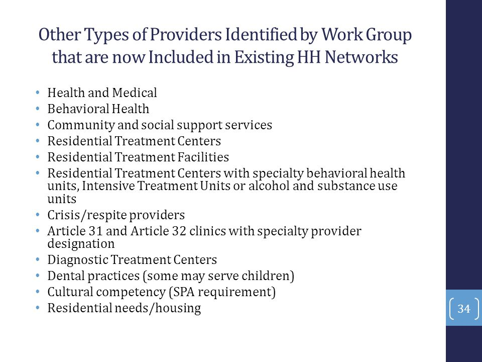 Other Types of Providers Identified by Work Group that are now Included in Existing HH Networks