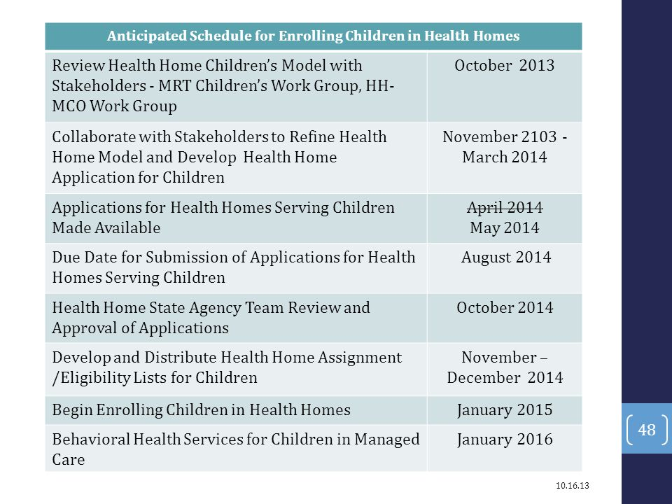 Anticipated Schedule for Enrolling Children in Health Homes