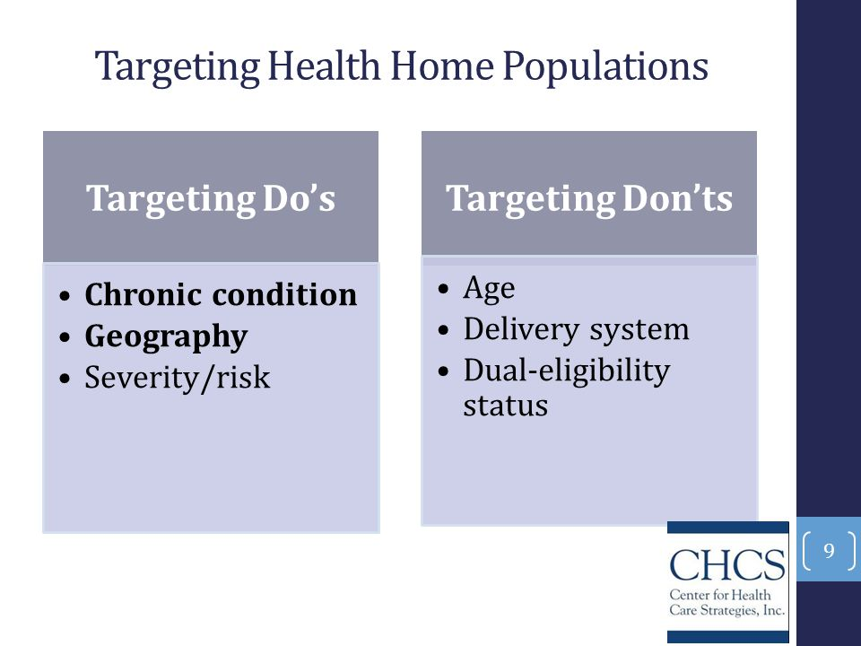 Targeting Health Home Populations