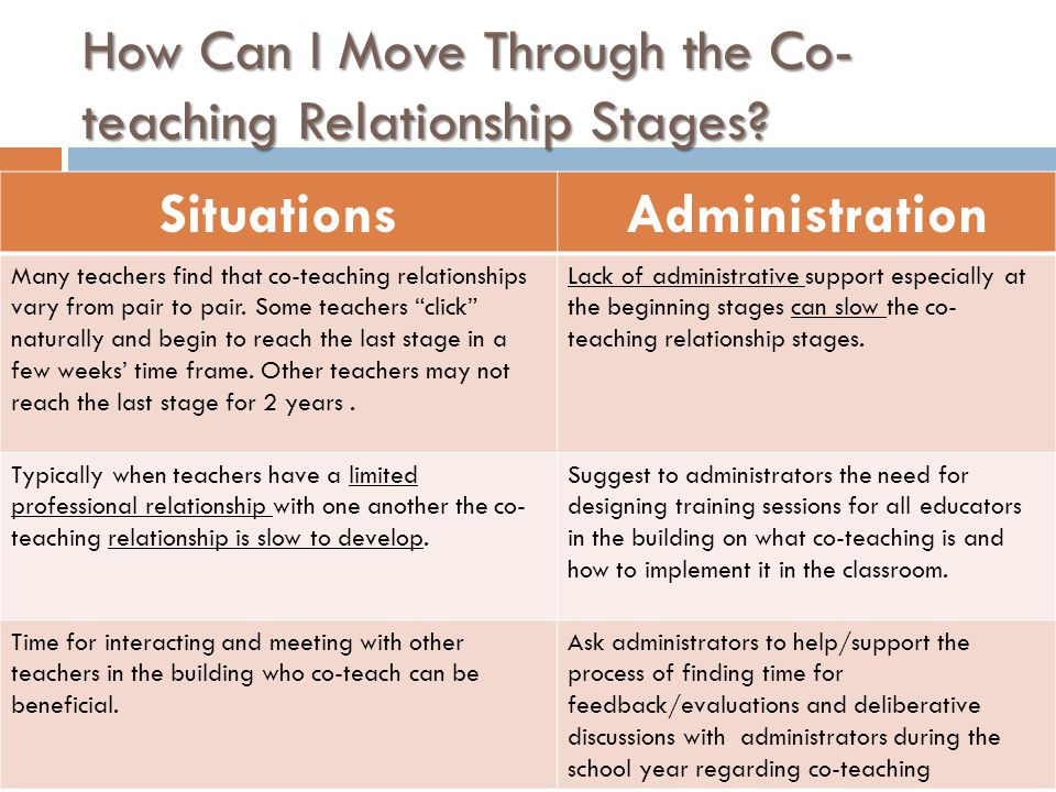 How Can I Move Through the Co-teaching Relationship Stages
