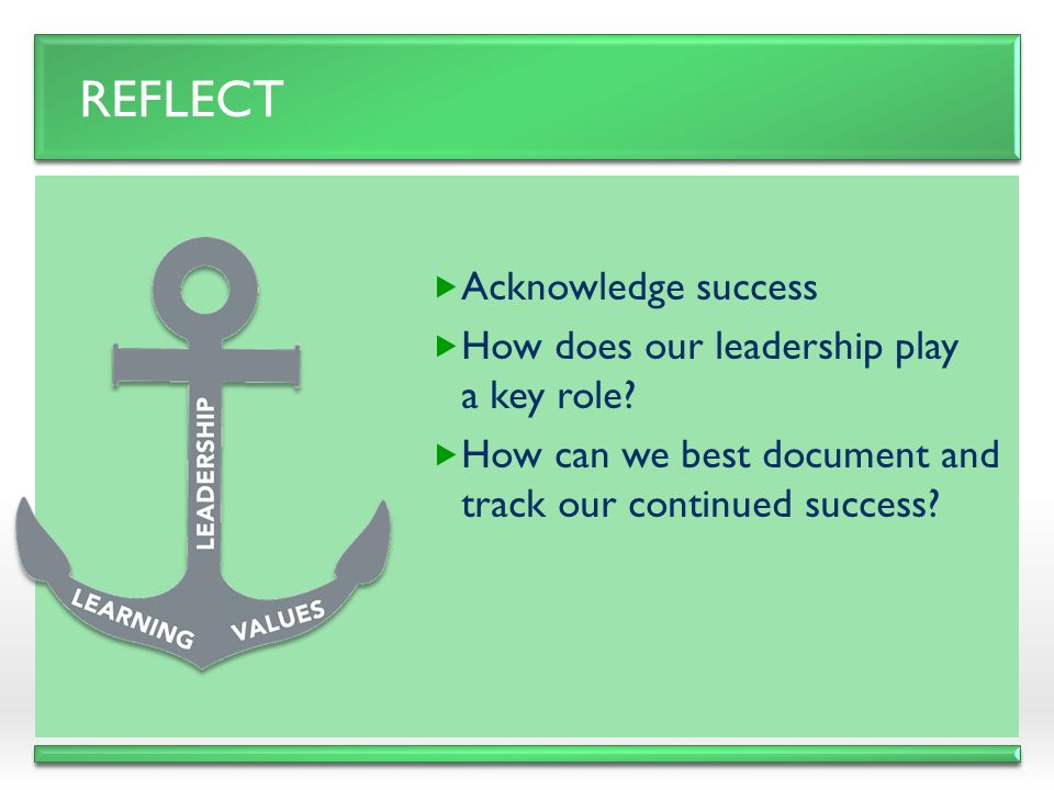 Reflect Acknowledge success How does our leadership play a key role