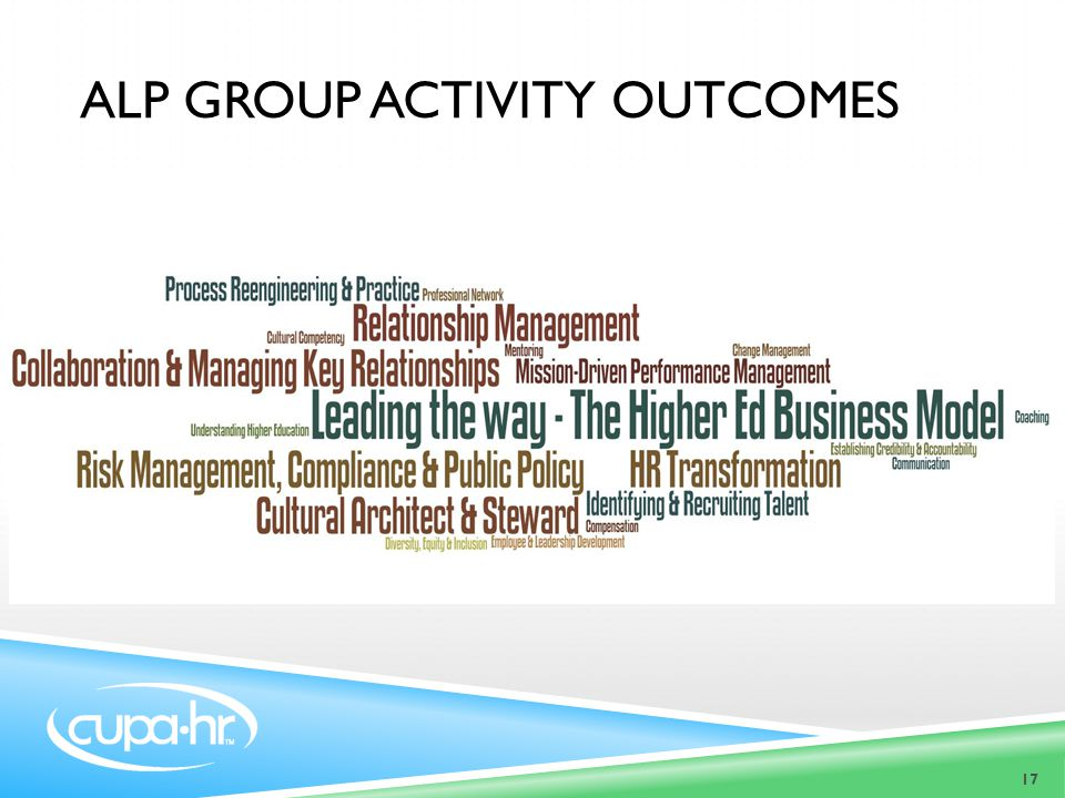 ALP Group activity outcomes
