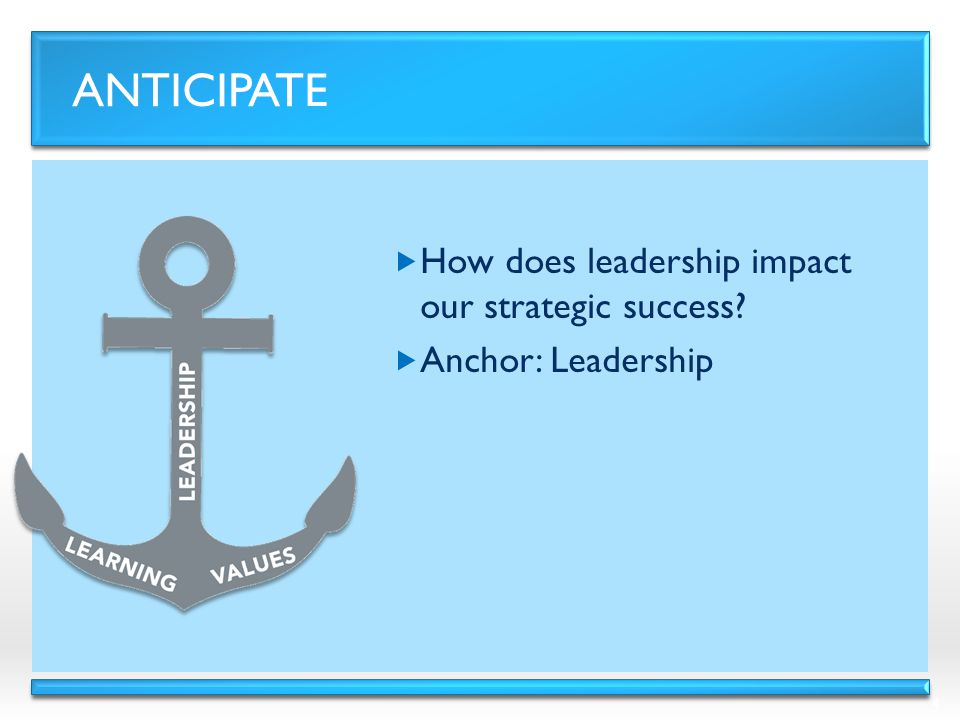 Anticipate How does leadership impact our strategic success