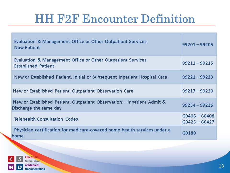 HH F2F Encounter Definition