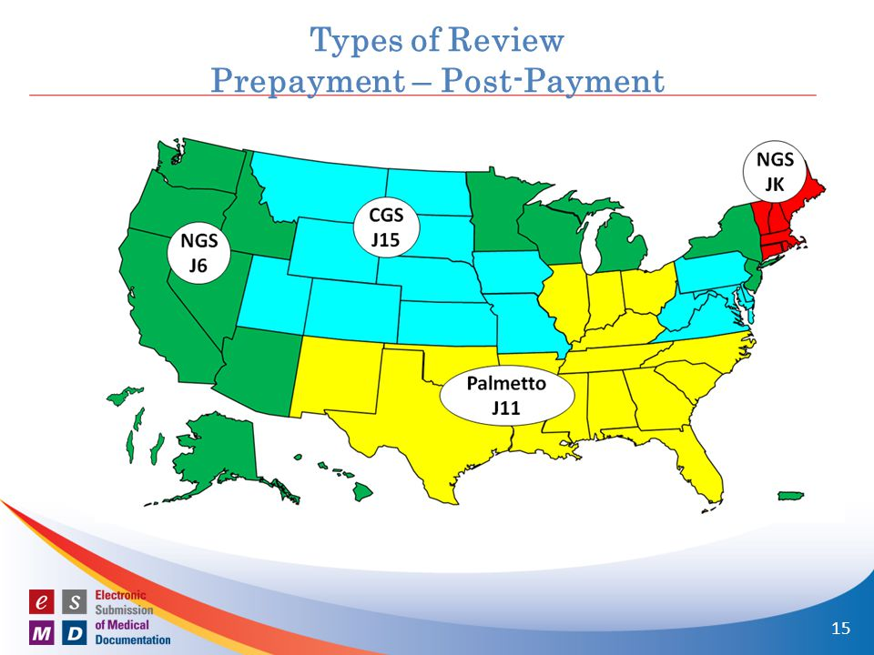Prepayment – Post-Payment