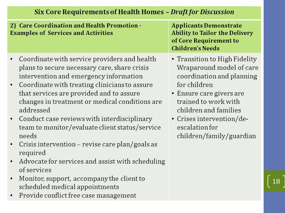 Six Core Requirements of Health Homes – Draft for Discussion