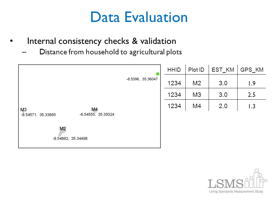 Data Evaluation Internal consistency checks & validation