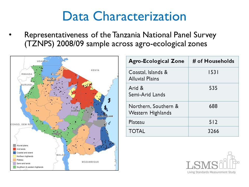 Data Characterization