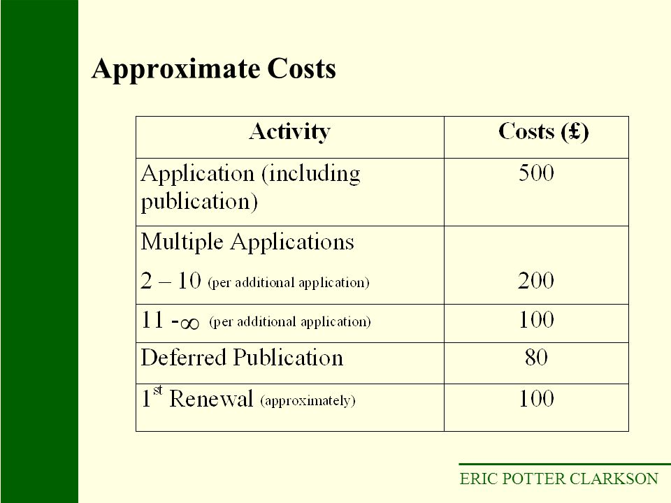 Approximate Costs  ERIC POTTER CLARKSON