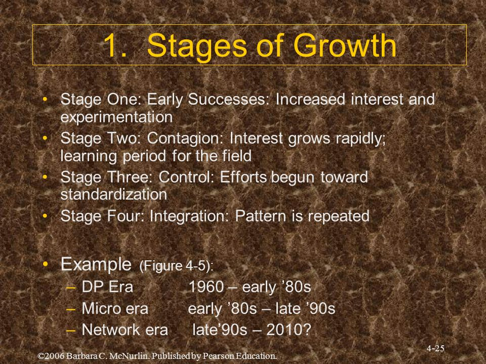 1. Stages of Growth Example (Figure 4-5):