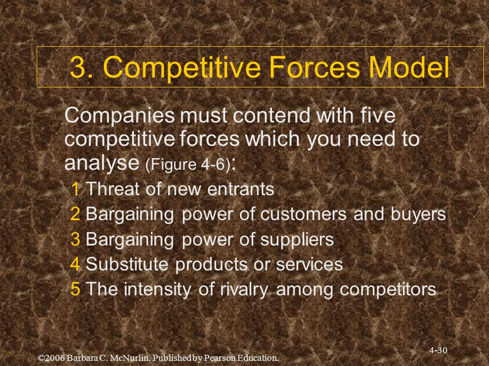 3. Competitive Forces Model