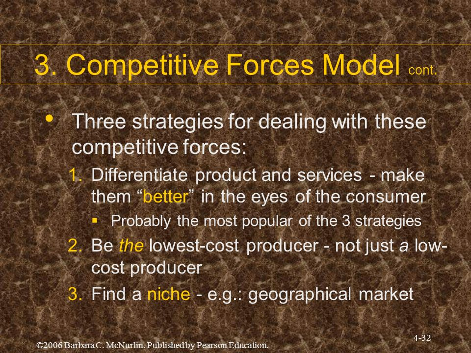 3. Competitive Forces Model cont.