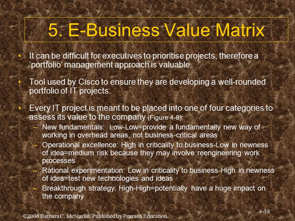 5. E-Business Value Matrix