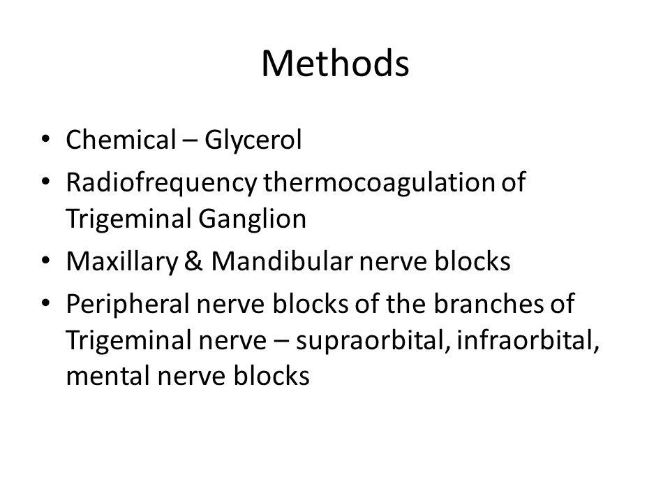 Methods Chemical – Glycerol