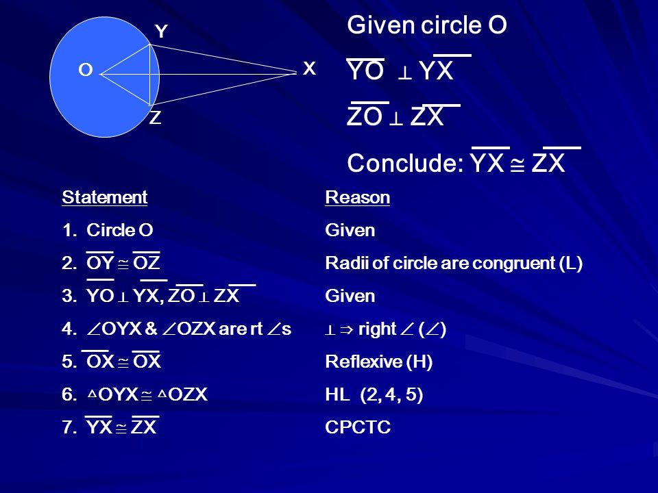 Given circle O YO ⊥ YX ZO ⊥ ZX Conclude: YX  ZX Y O X Z