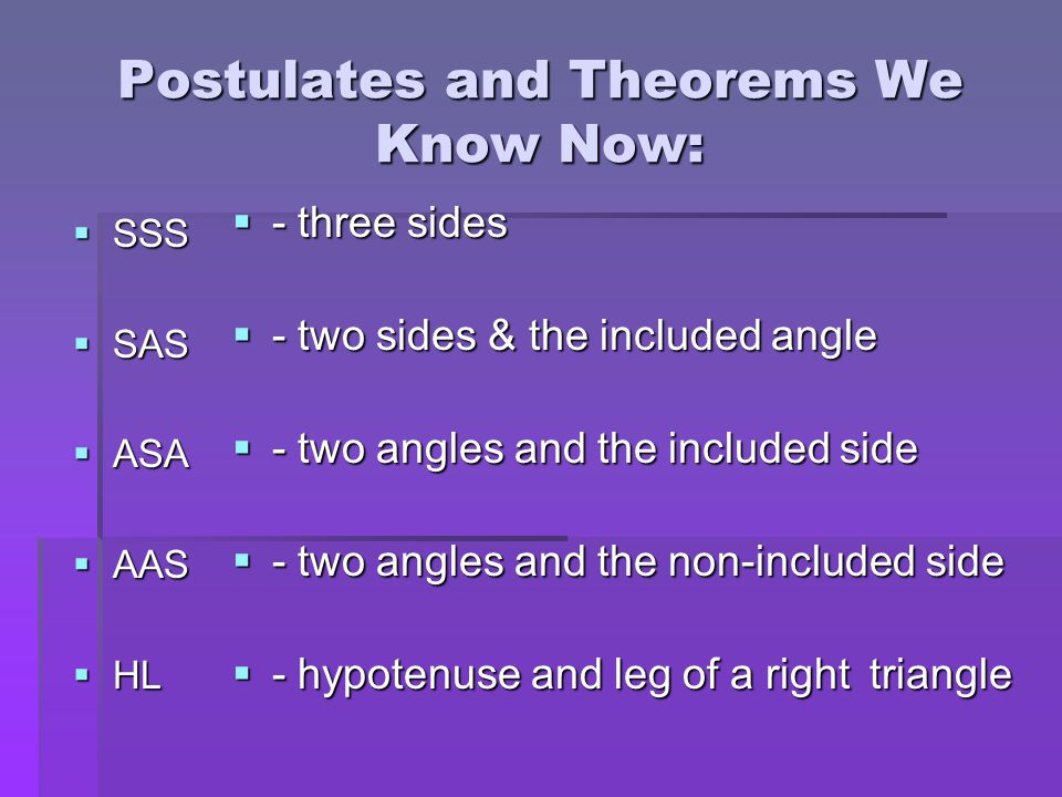 Postulates and Theorems We Know Now:
