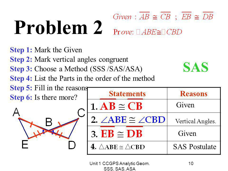 unit 5 analytic geometry ppt download ccgps analytic geometry ppt