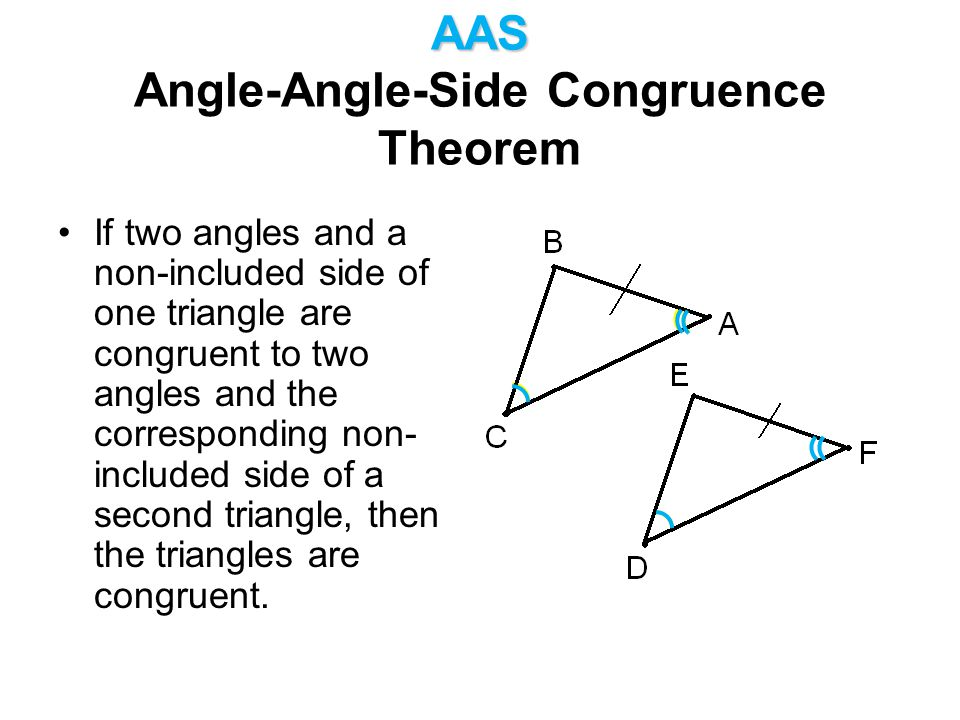 AAS Angle-Angle-Side Congruence Theorem