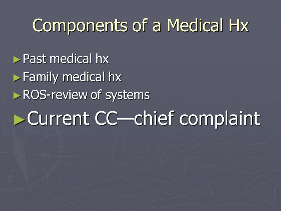 Components of a Medical Hx