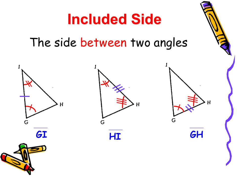 Included Side The side between two angles GI GH HI