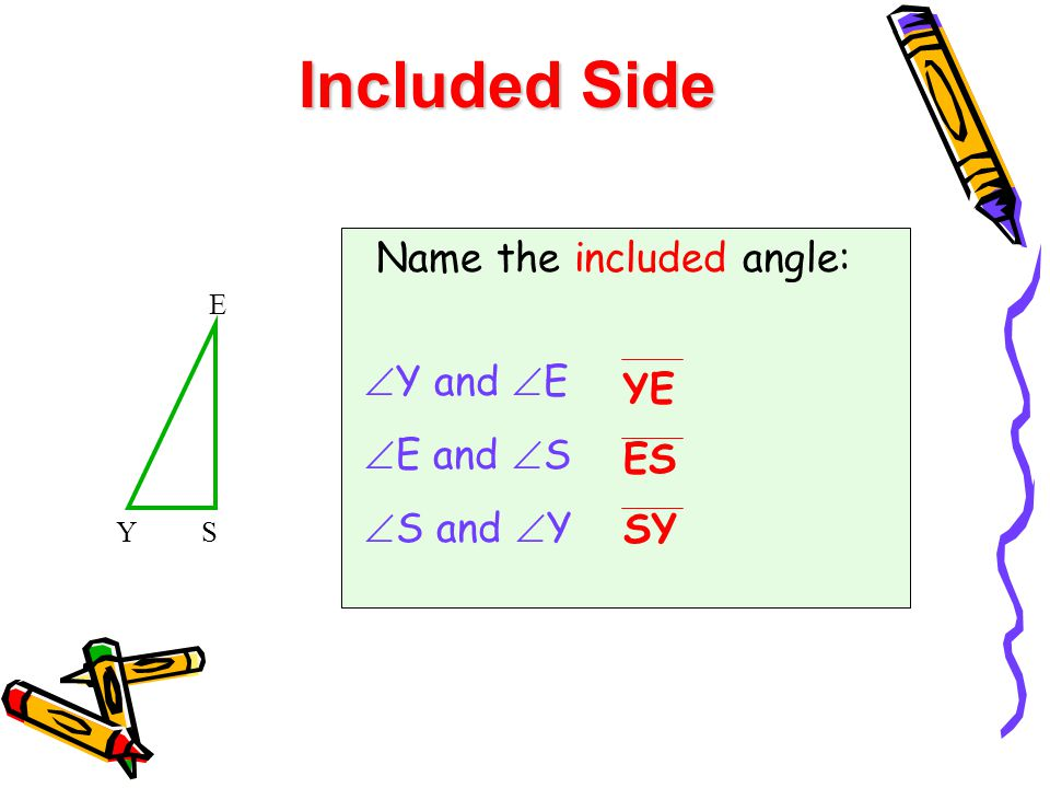 Included Side Name the included angle: Y and E E and S S and Y
