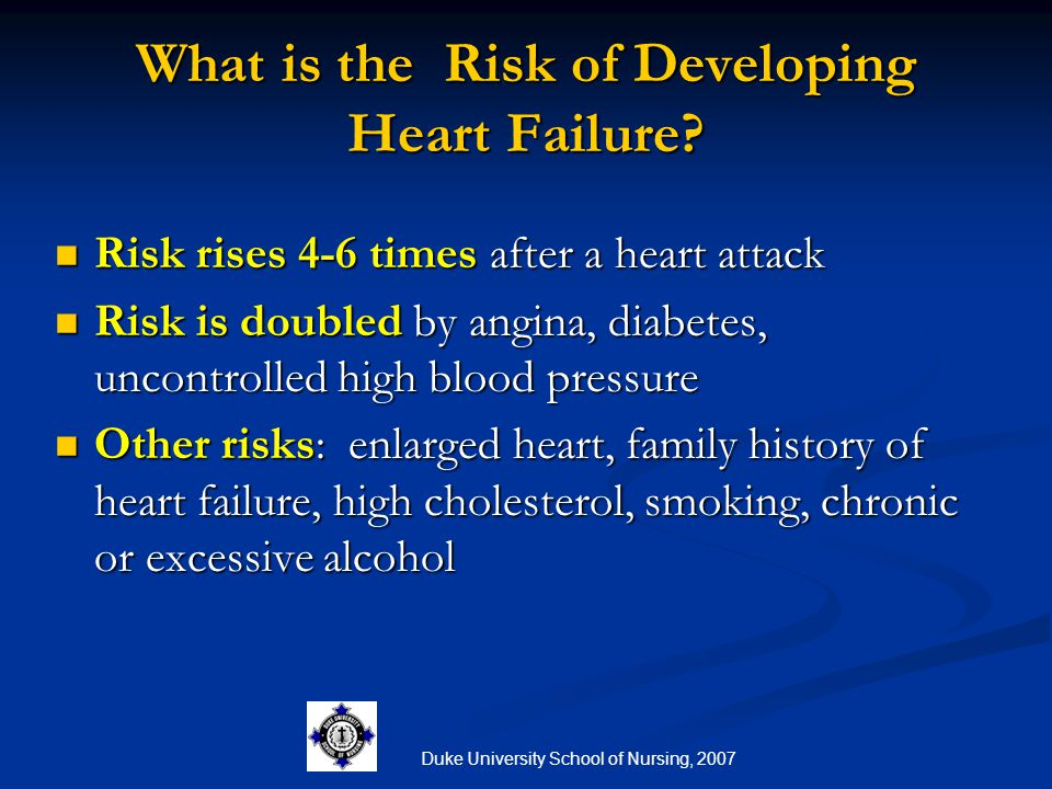 What is the Risk of Developing Heart Failure