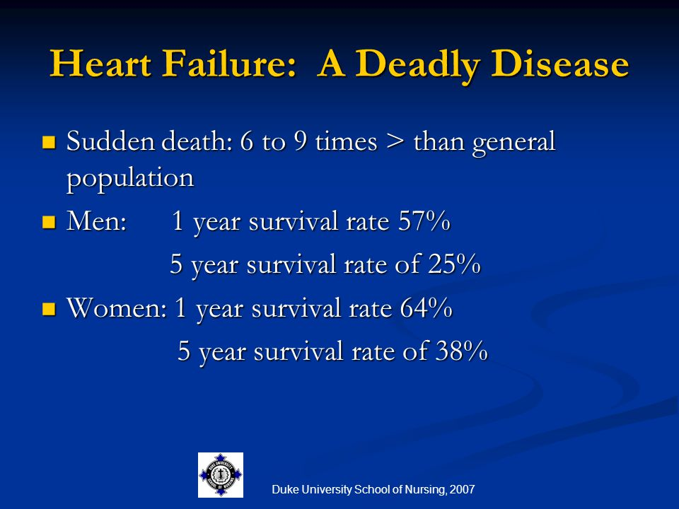 Heart Failure: A Deadly Disease