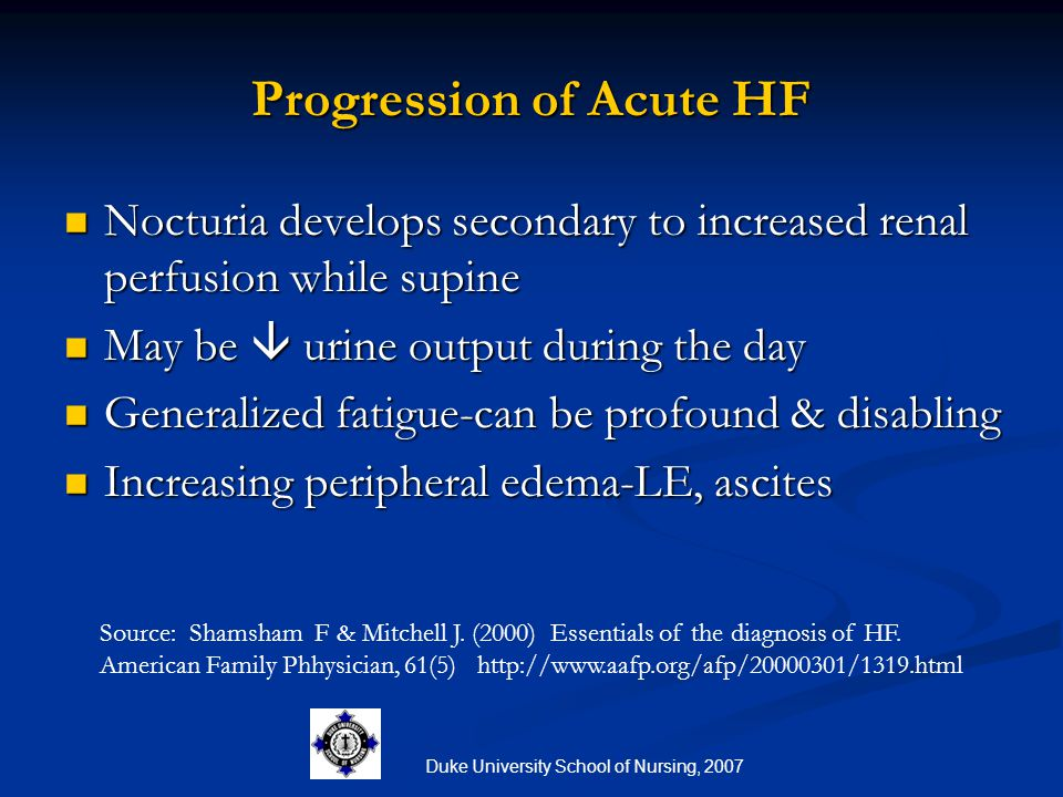 Progression of Acute HF