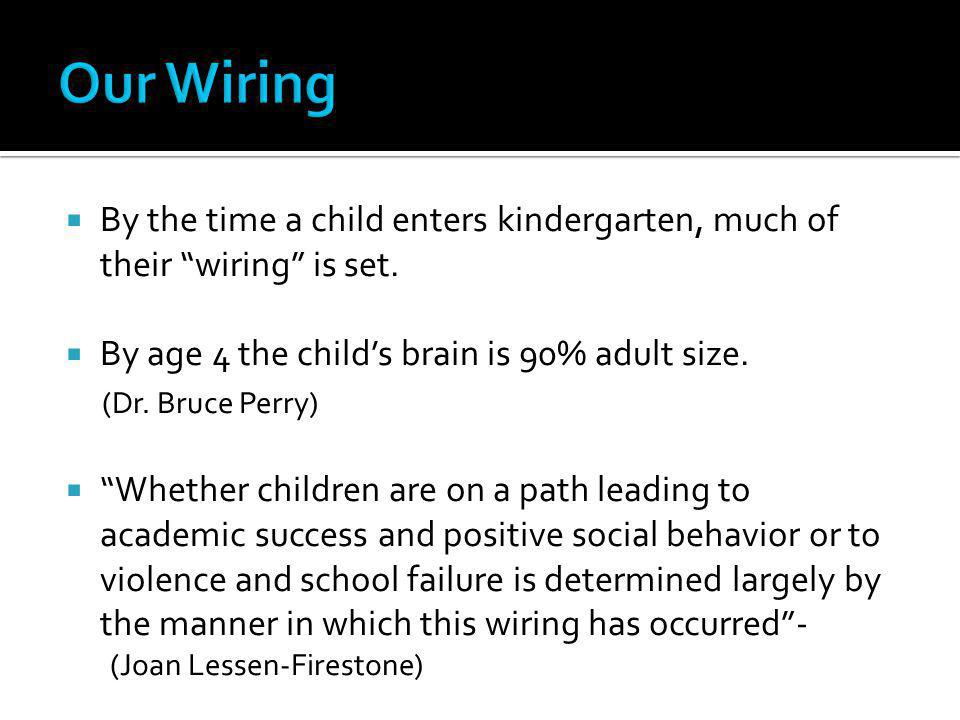 Our Wiring By the time a child enters kindergarten, much of their wiring is set. By age 4 the child's brain is 90% adult size.