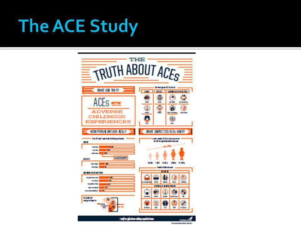 The ACE Study