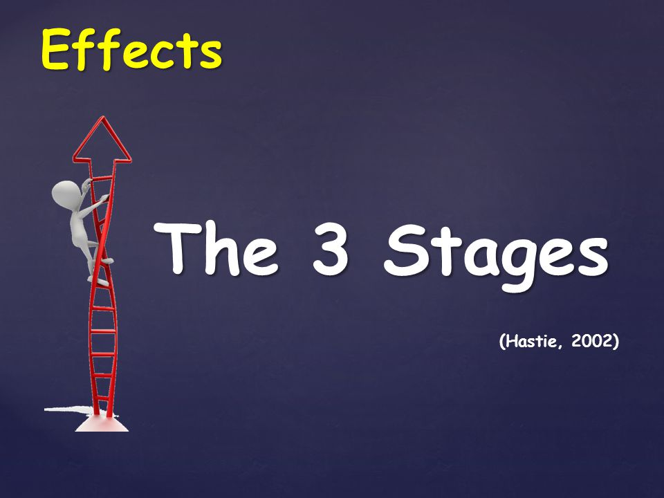 Effects The 3 Stages (Hastie, 2002)