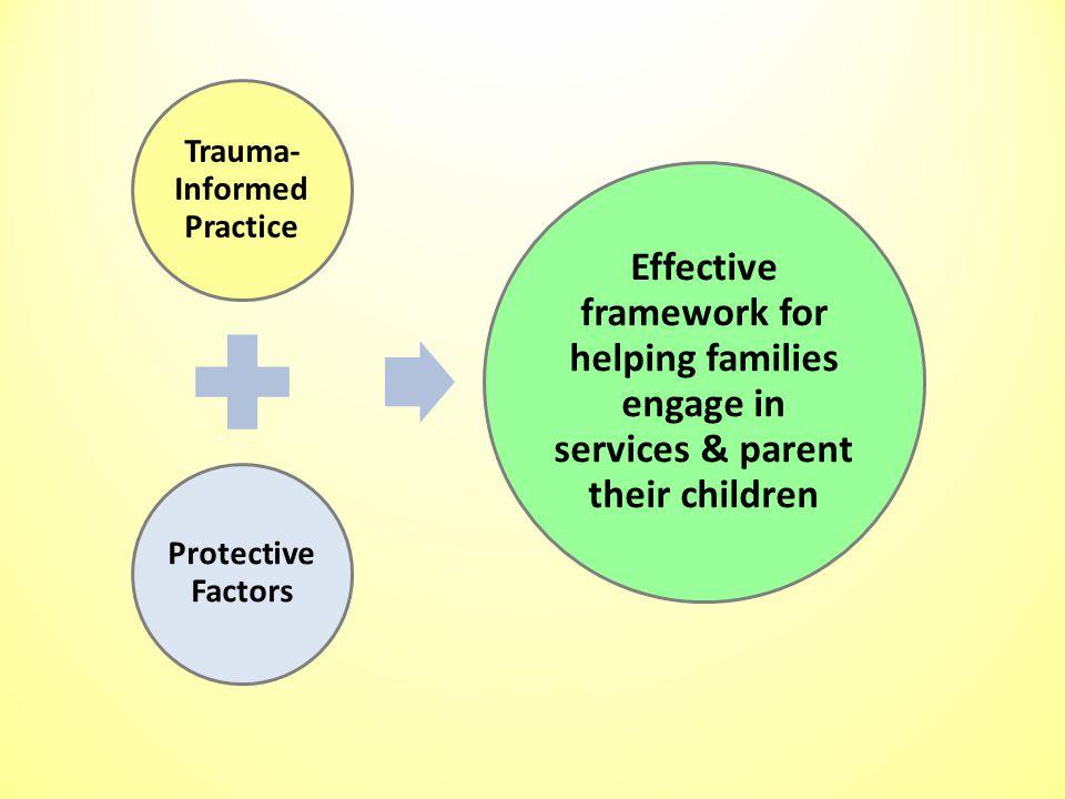 Trauma-Informed Practice