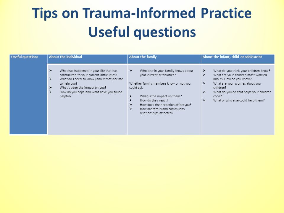 Tips on Trauma-Informed Practice Useful questions