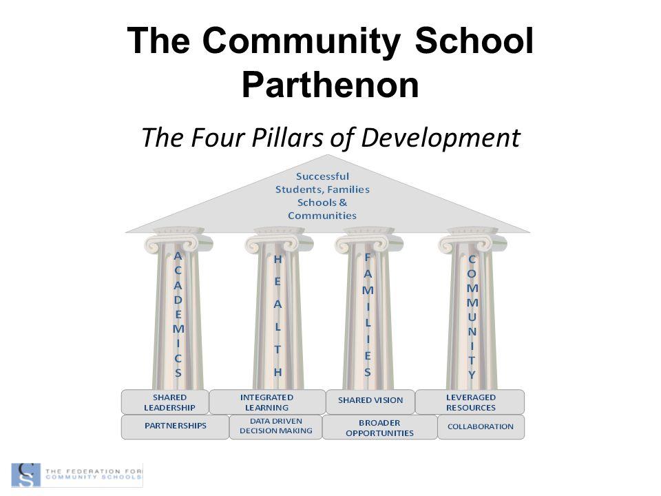 The Community School Parthenon