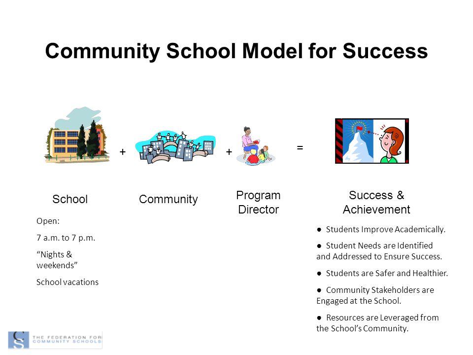 Community School Model for Success