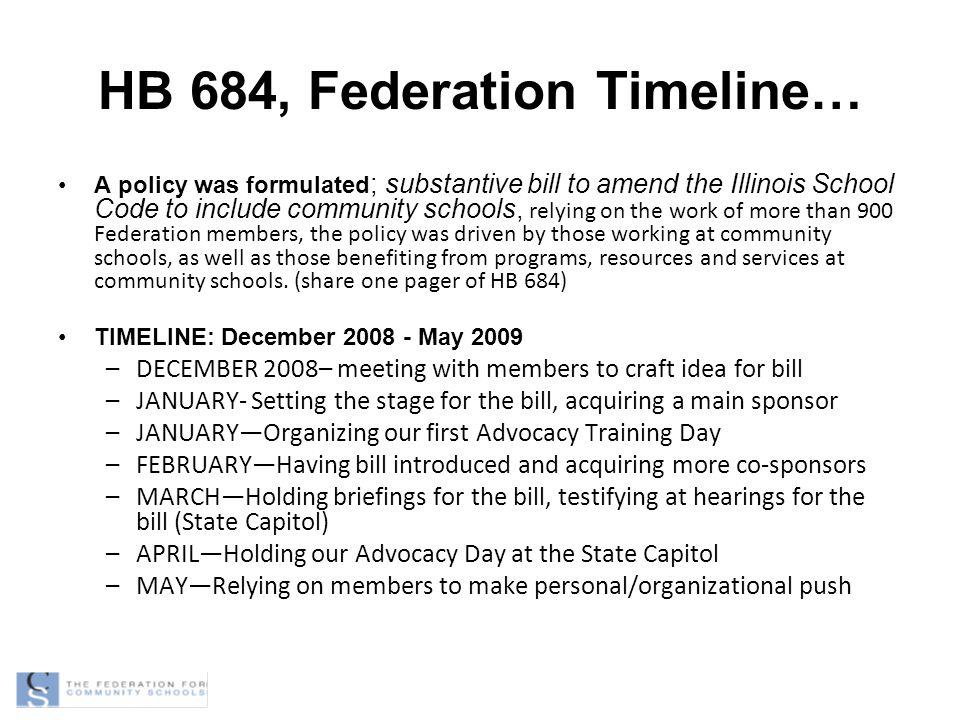 HB 684, Federation Timeline…