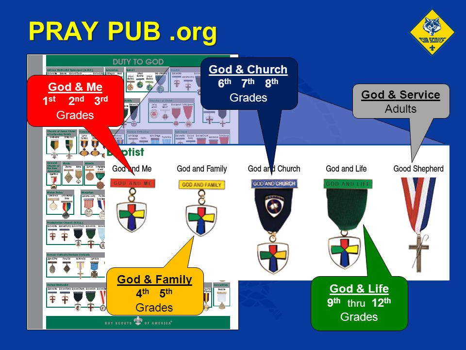 PRAY PUB .org God & Church 6th 7th 8th Grades God & Me 1st 2nd 3rd