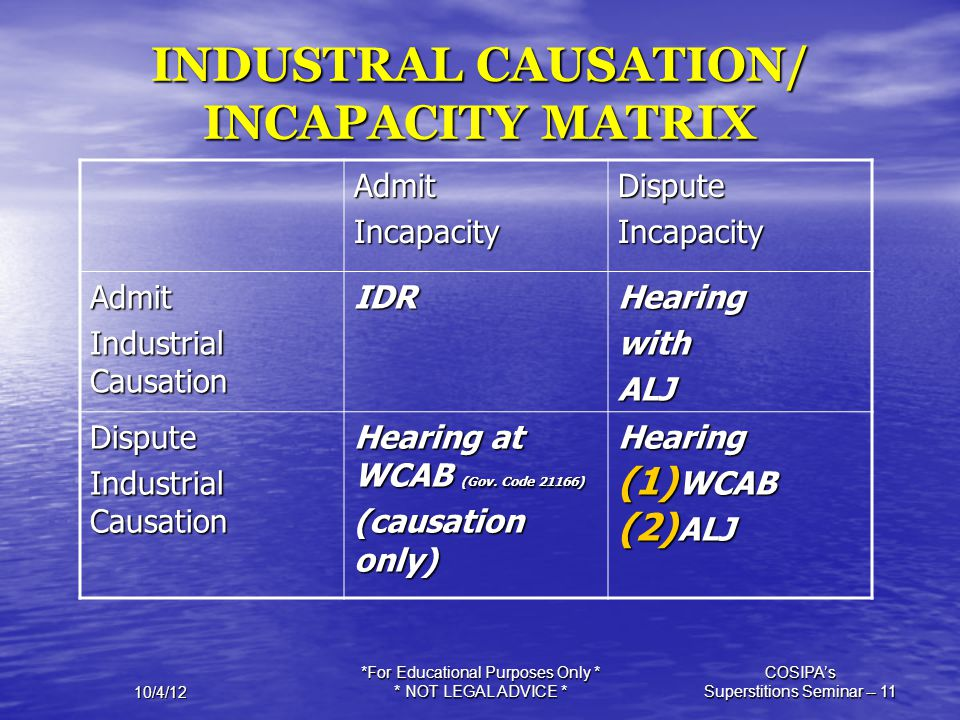 INDUSTRAL CAUSATION/ INCAPACITY MATRIX