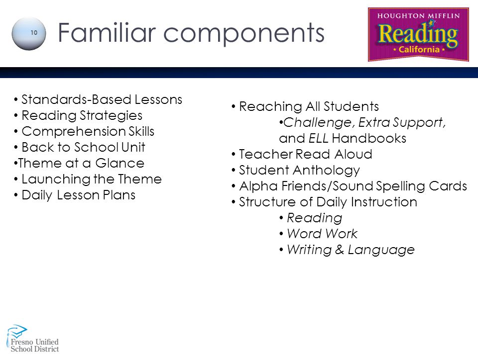 Familiar components Standards-Based Lessons Reading Strategies