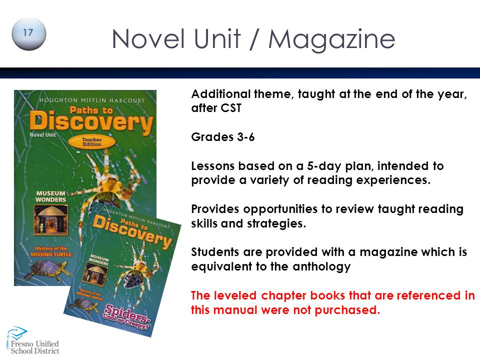 Novel Unit / Magazine Additional theme, taught at the end of the year, after CST. Grades 3-6.