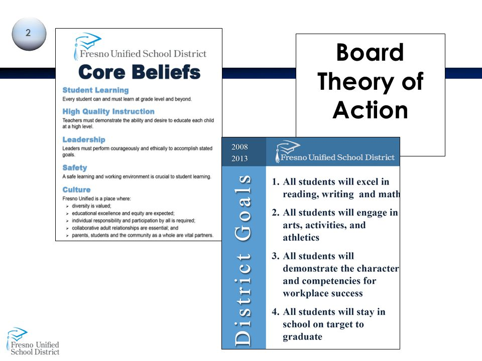 Board Theory of Action