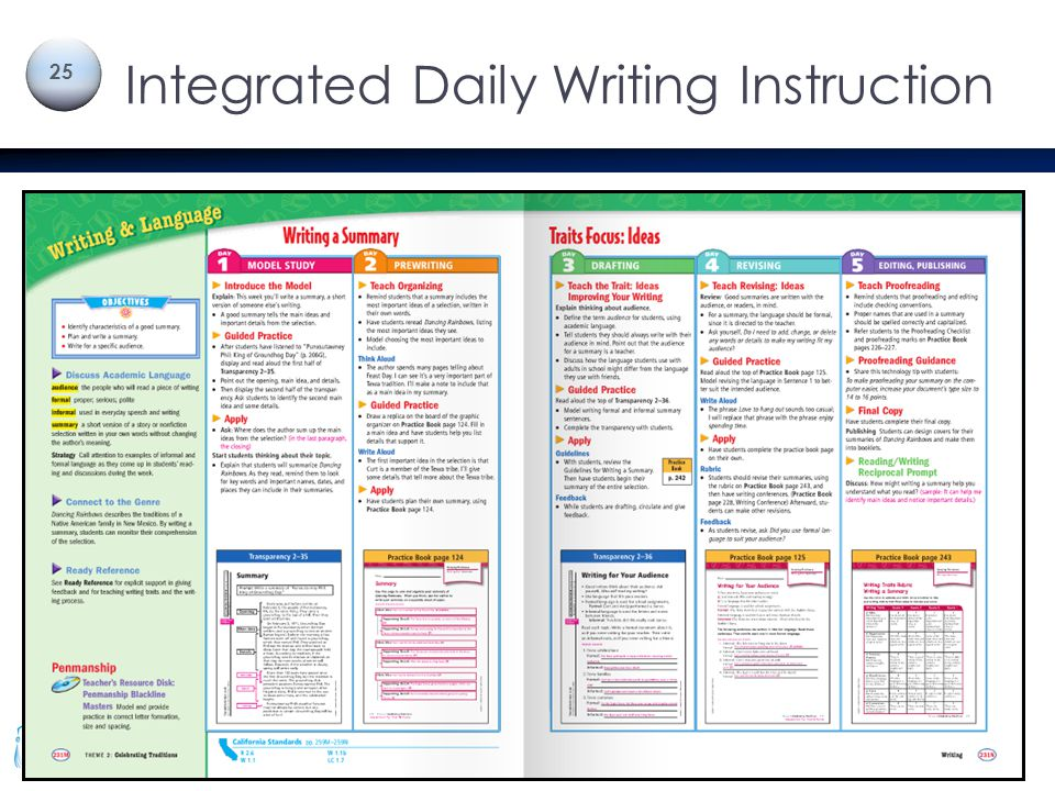 Integrated Daily Writing Instruction