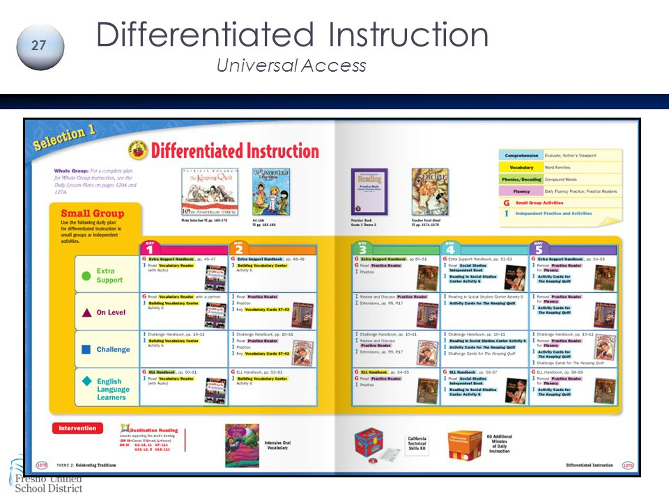Differentiated Instruction Universal Access