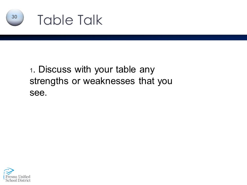 Table Talk 1. Discuss with your table any strengths or weaknesses that you see.