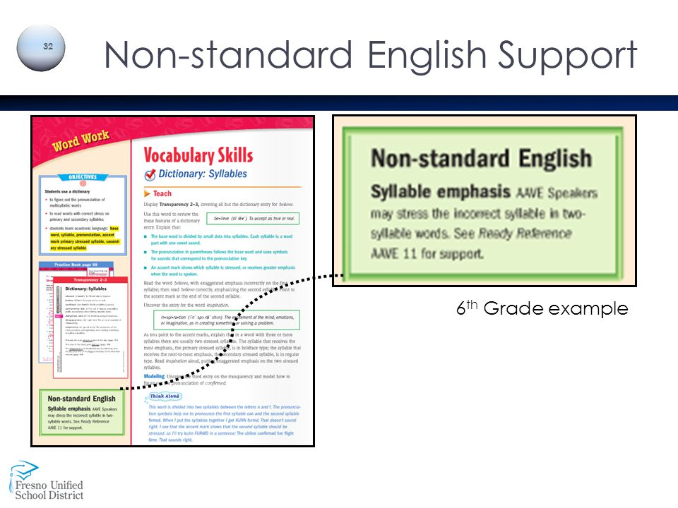 Non-standard English Support