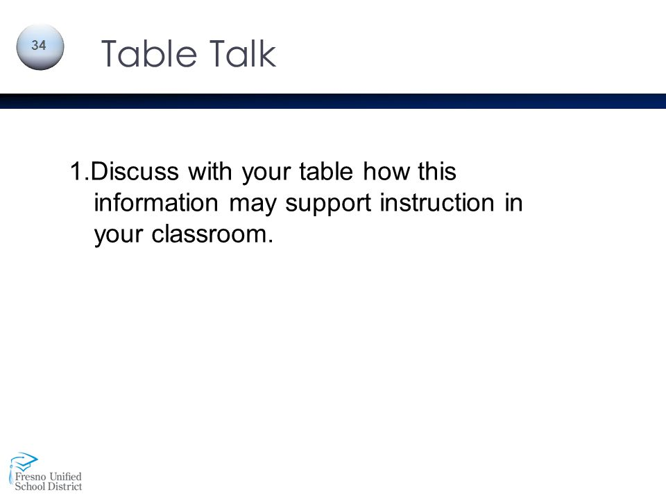 Table Talk 1.Discuss with your table how this information may support instruction in your classroom.