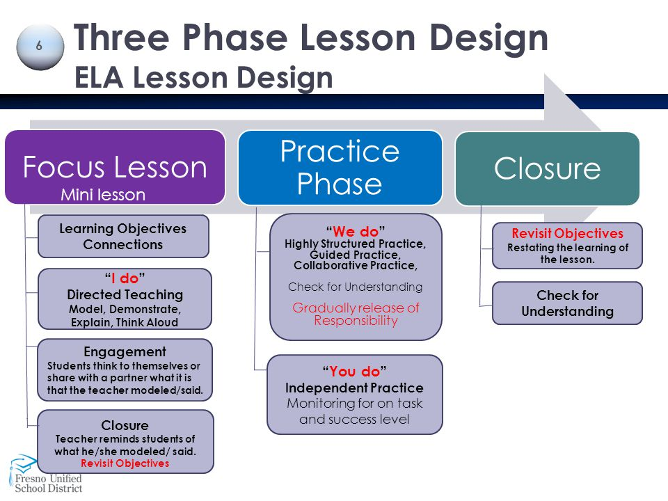 Three Phase Lesson Design ELA Lesson Design